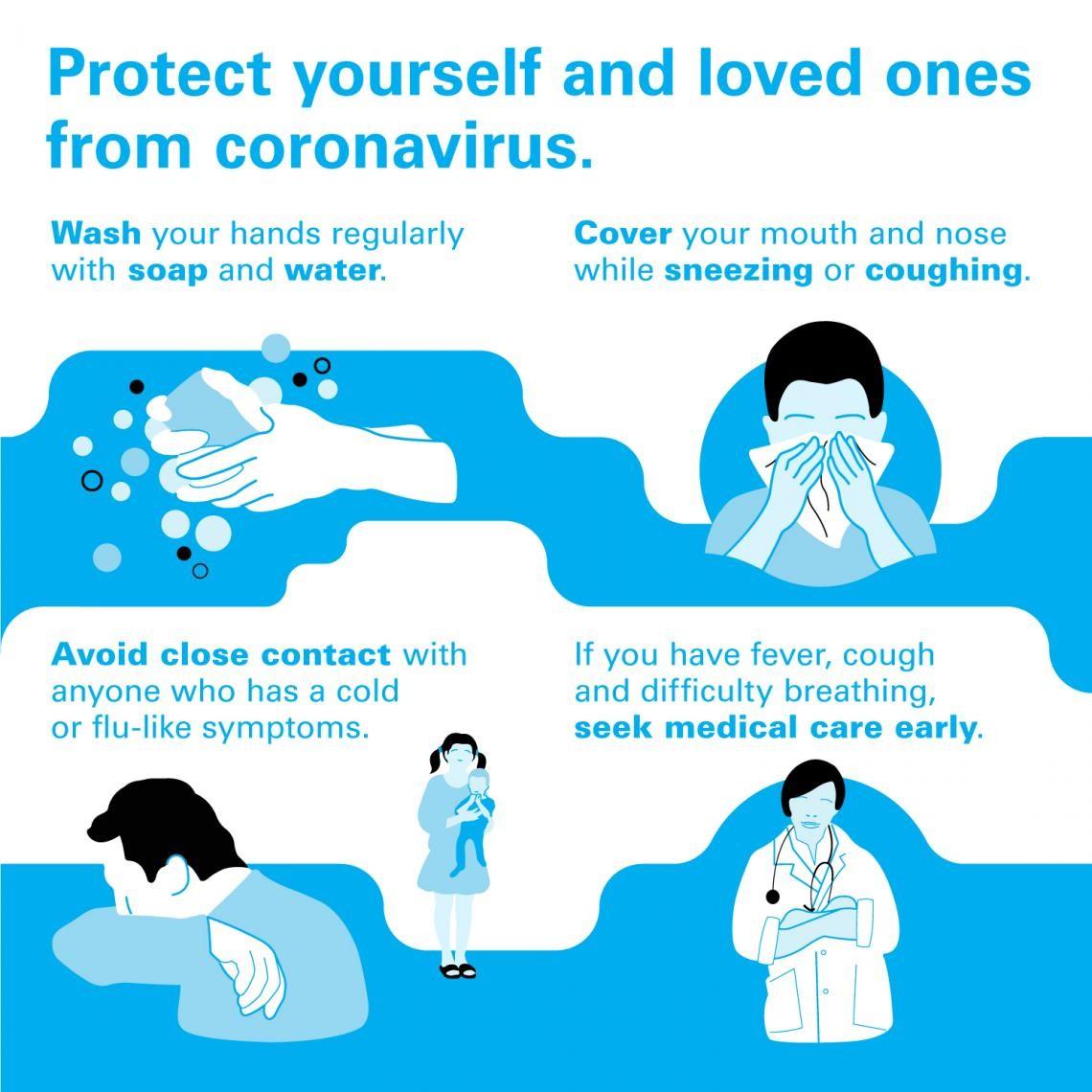 کرونا ویروس کووید 19